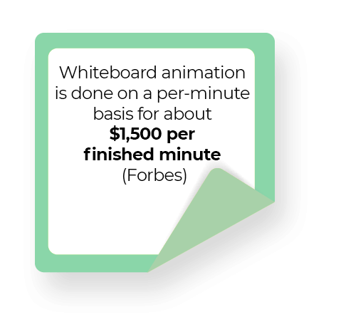 Whiteboarder Video App