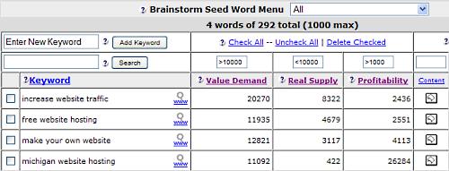 Master Keyword List Results