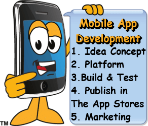 smartphone with sign mobile app development