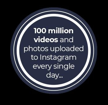 Video Story Maker App
